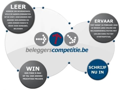 Beleggerscompetitie
